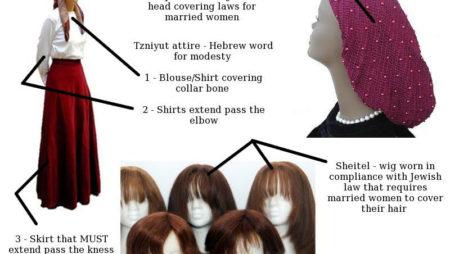Jewish Orthodox Kosher Human Hair Wigs
