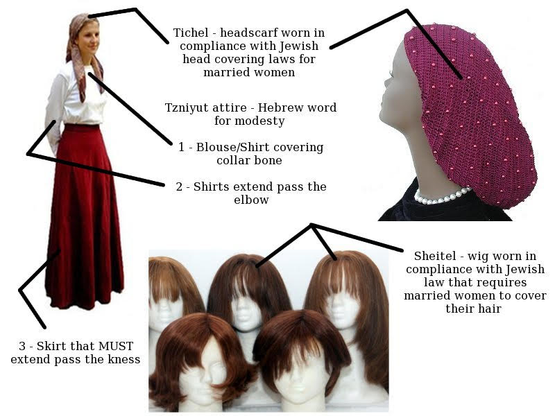 Jewish Orthodox Kosher Human Hair Wigs